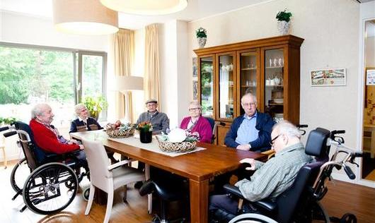 Zorg voor cliënten met dementie op de woongroepen